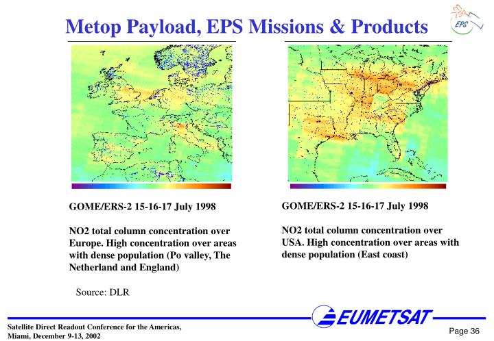 Metop Payload, EPS Missions & Products
