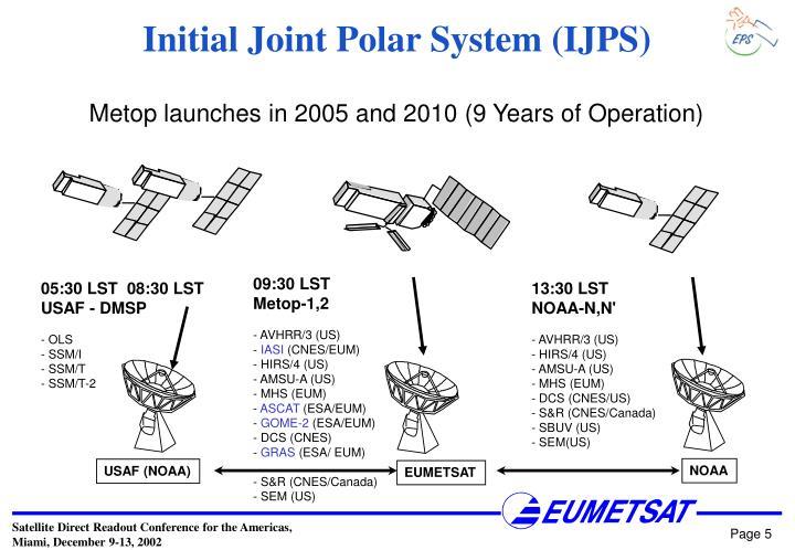 Initial Joint Polar System (IJPS)