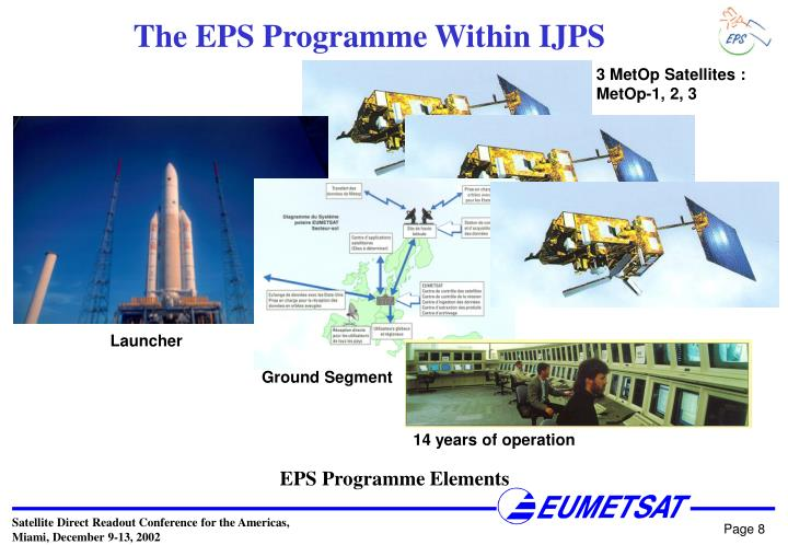 The EPS Programme Within IJPS