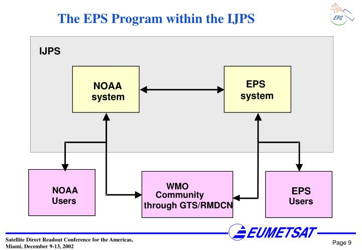 The EPS Program within the IJPS