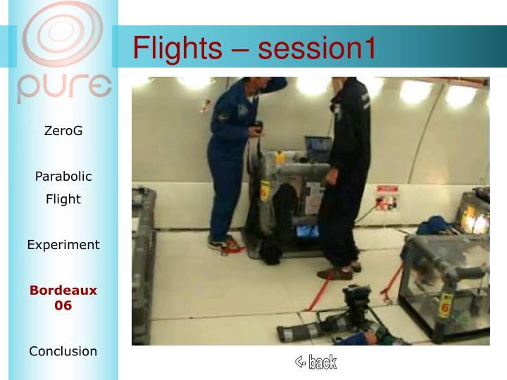 Flights – session1
