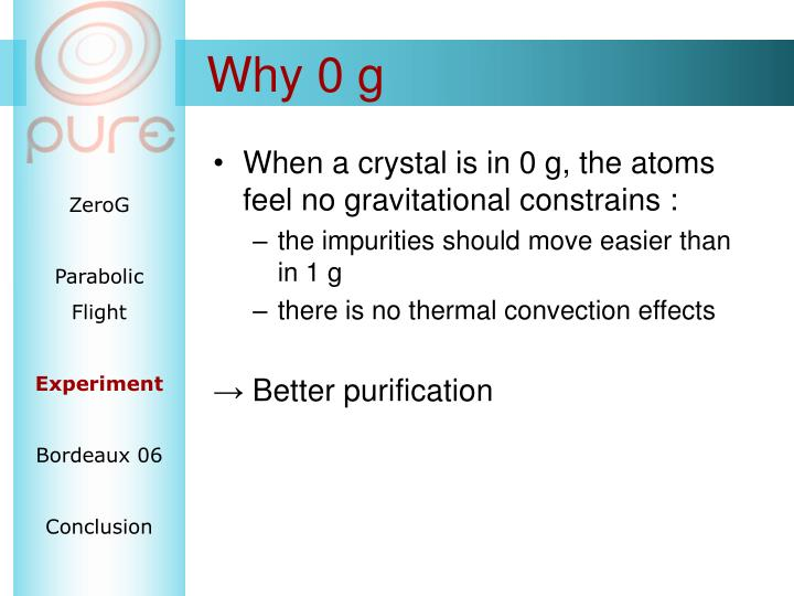 Why 0 g