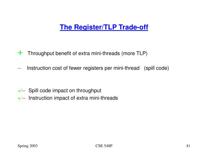 The Register/TLP Trade-off