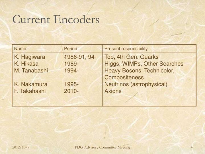 Current Encoders