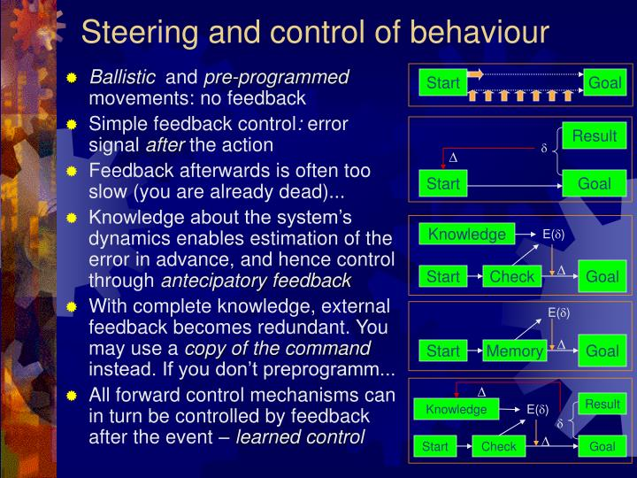 Steering and control of behaviour