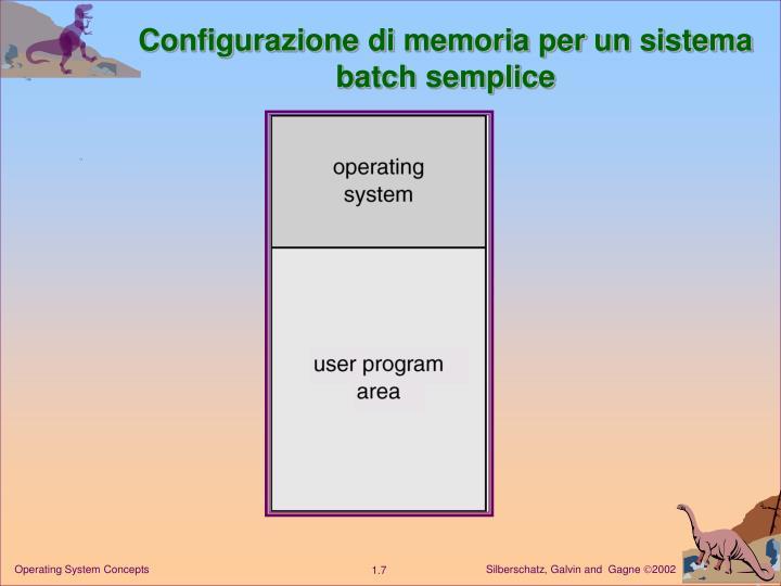 Configurazione di memoria per un sistema