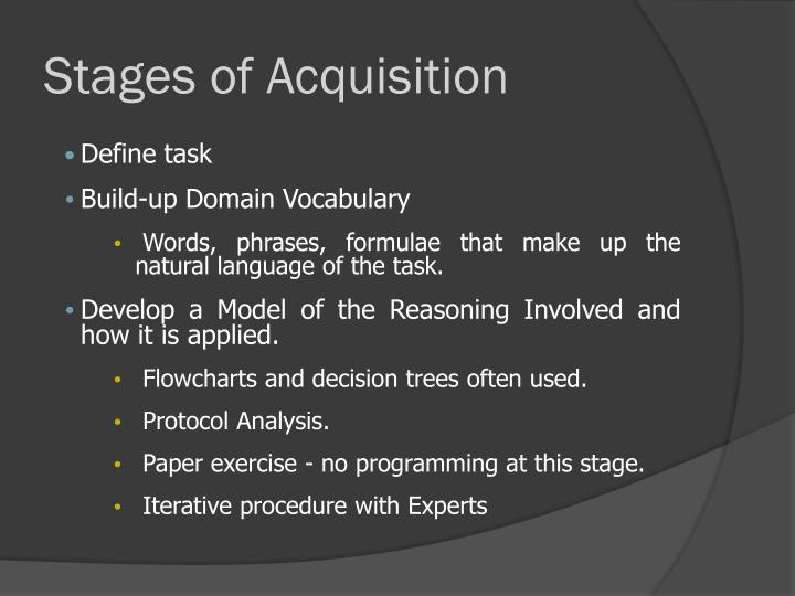 Stages of Acquisition