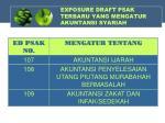 exposure draft psak terbaru yang mengatur akuntansi syariah