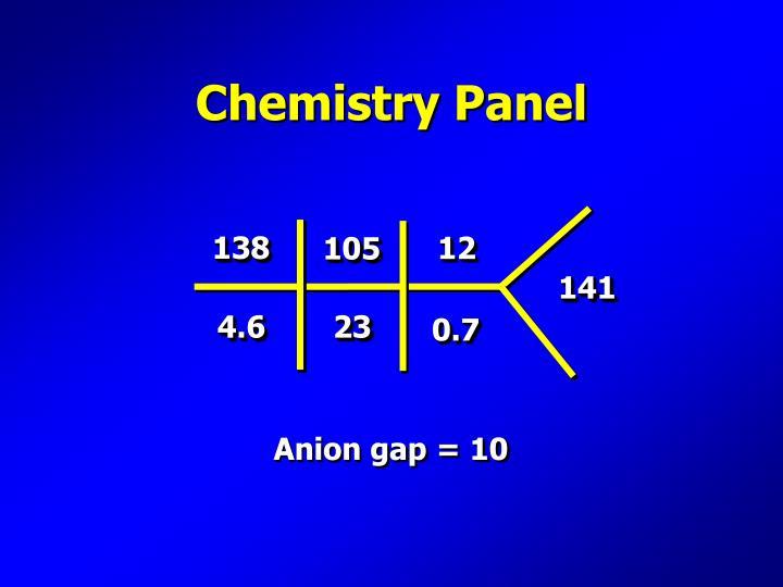 Chemistry Panel