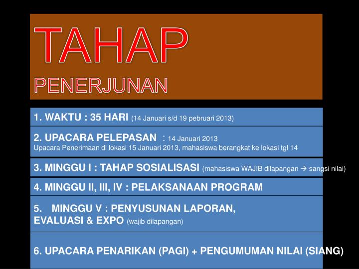 TAHAP
