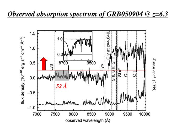 Observed absorption spectrum of GRB050904 @ z=6.3