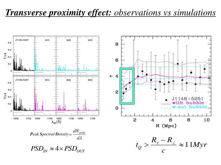 Transverse proximity effect: