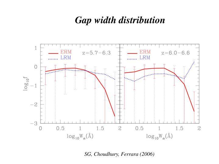 Gap width distribution