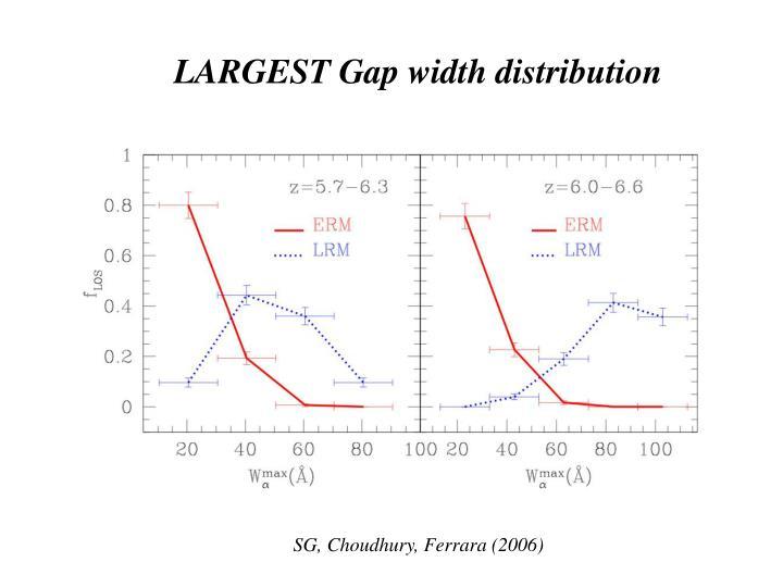 LARGEST Gap width distribution
