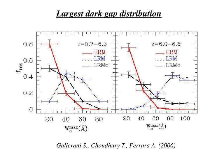 Largest dark gap distribution