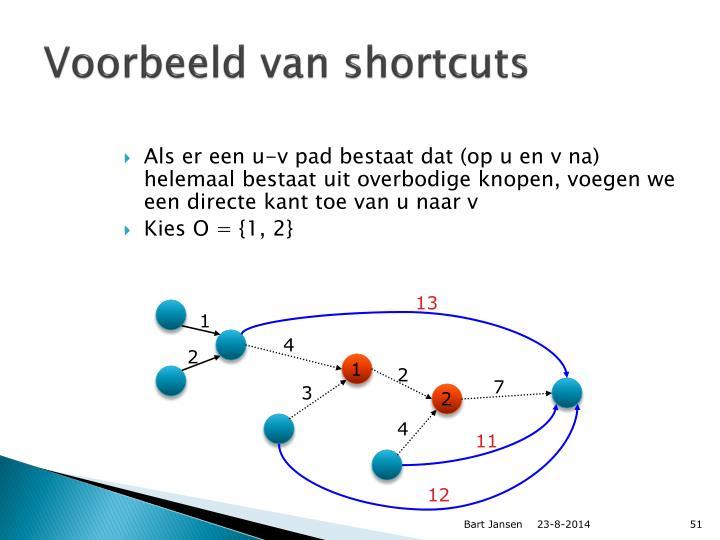 Voorbeeld van shortcuts