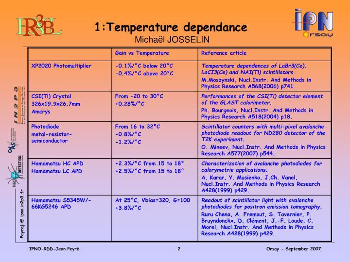 1:Temperature dependance