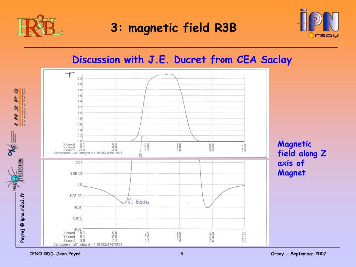 3: magnetic field R3B