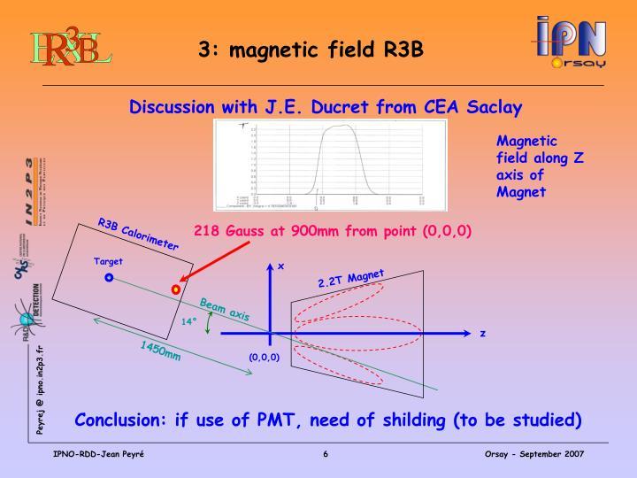 R3B Calorimeter