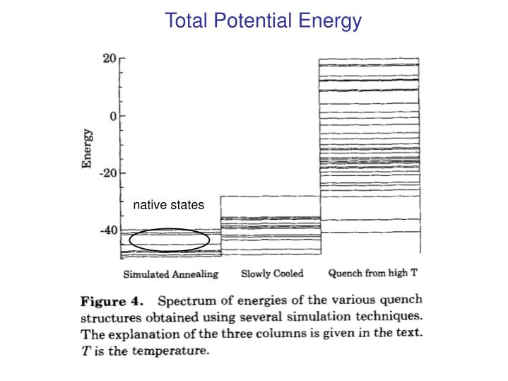Total Potential Energy