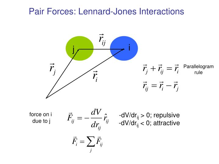 Pair Forces: Lennard-Jones Interactions