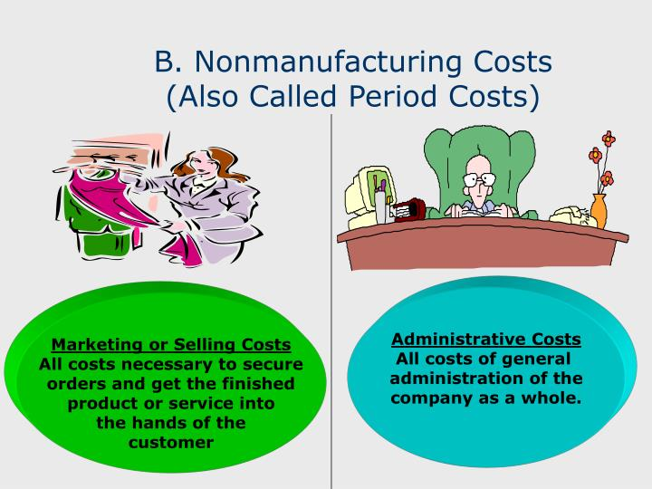 B. Nonmanufacturing Costs