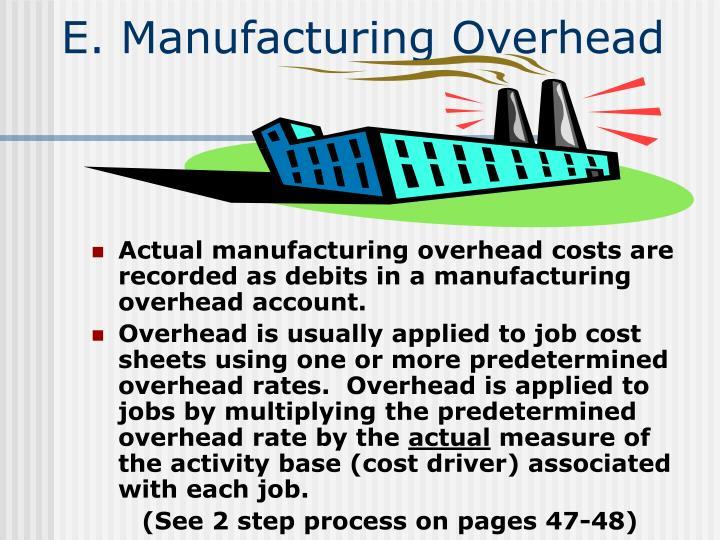 E. Manufacturing Overhead