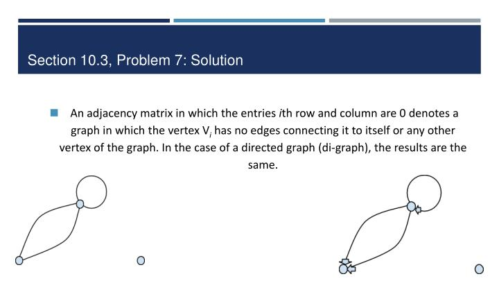 Section 10.3, Problem 7: Solution