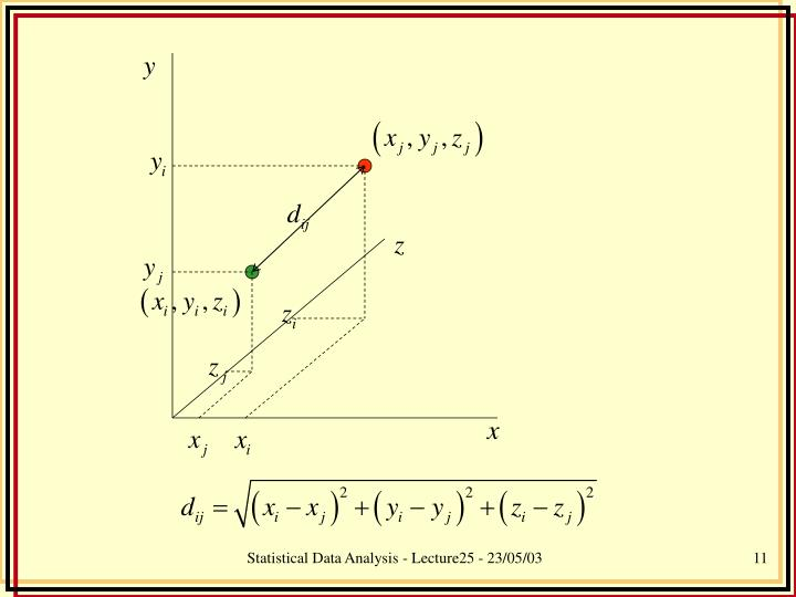 Statistical Data Analysis - Lecture25 - 23/05/03
