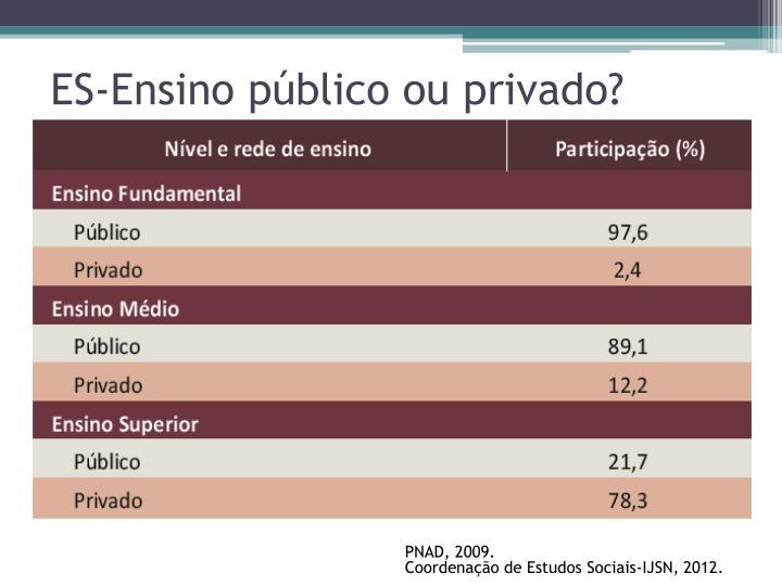ES-Ensino público ou privado?