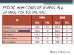 estado homic dios de jovens 15 a 24 anos por 100 mil hab