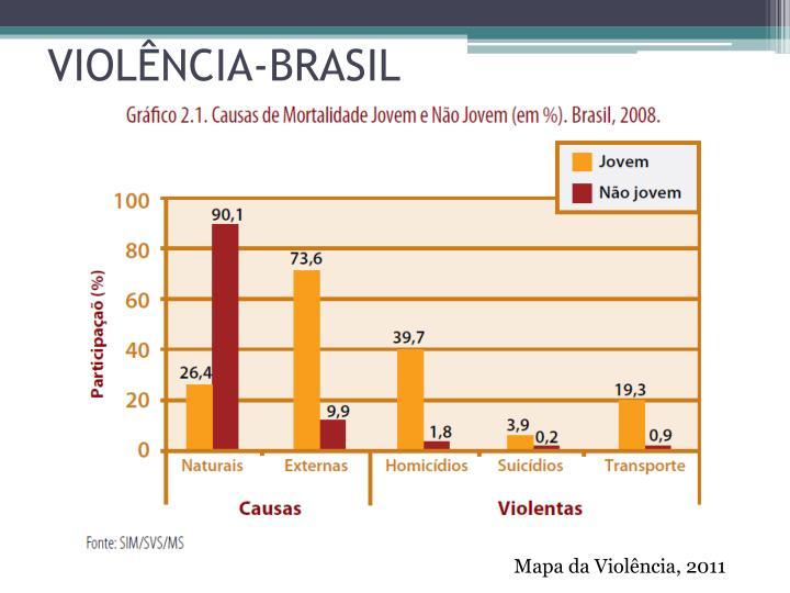 VIOLÊNCIA-BRASIL