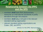 relationship between the ippc and the sps