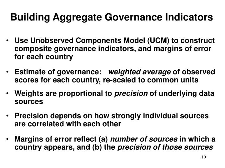 Building Aggregate Governance Indicators