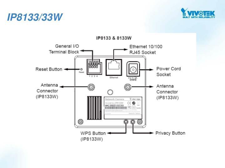 IP8133/33W