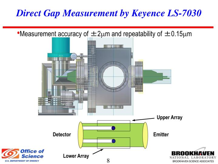 Direct Gap Measurement by Keyence LS-7030