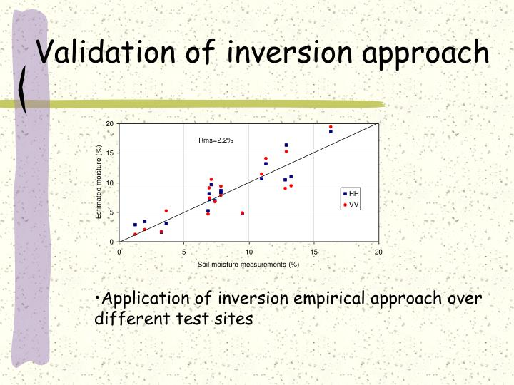 Validation of inversion approach