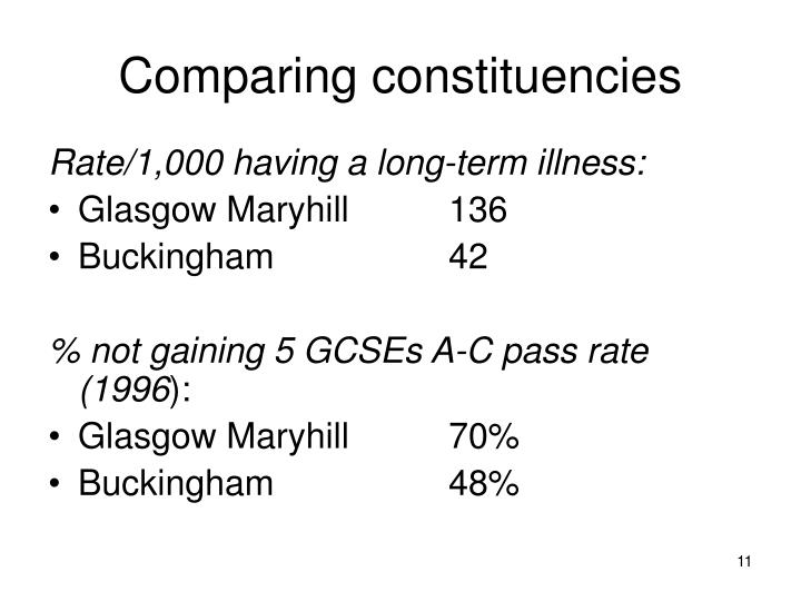 Comparing constituencies
