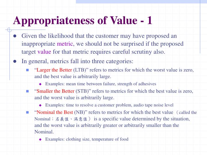 Appropriateness of Value - 1