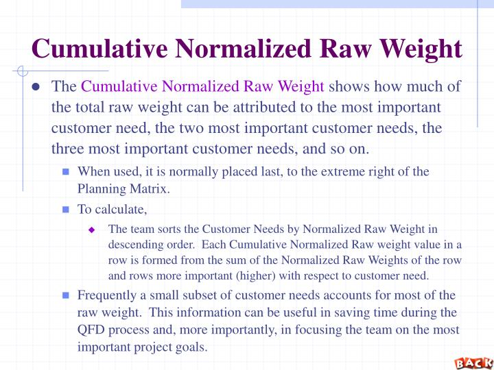 Cumulative Normalized Raw Weight