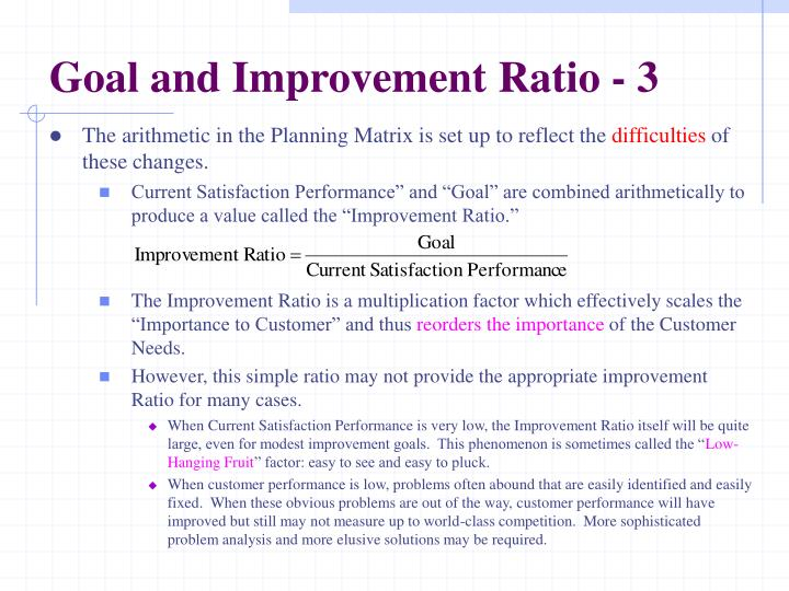 Goal and Improvement Ratio - 3