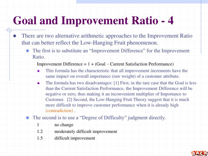 Goal and Improvement Ratio - 4