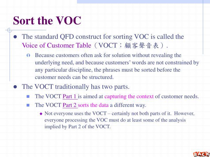 Sort the VOC