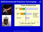 dod commercial practices converging