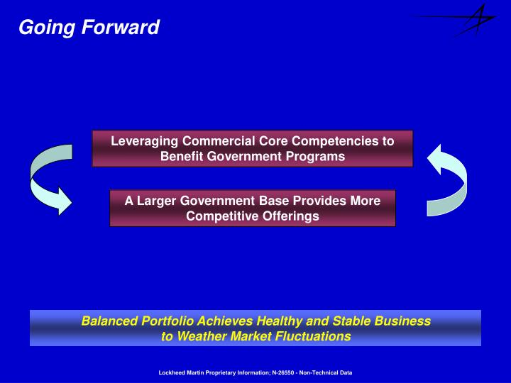 Leveraging Commercial Core Competencies to Benefit Government Programs