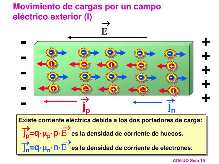 Movimiento de cargas por un campo eléctrico exterior (I)