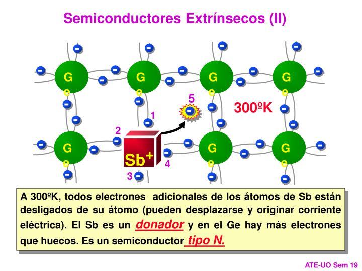 Semiconductores Extrínsecos (II)