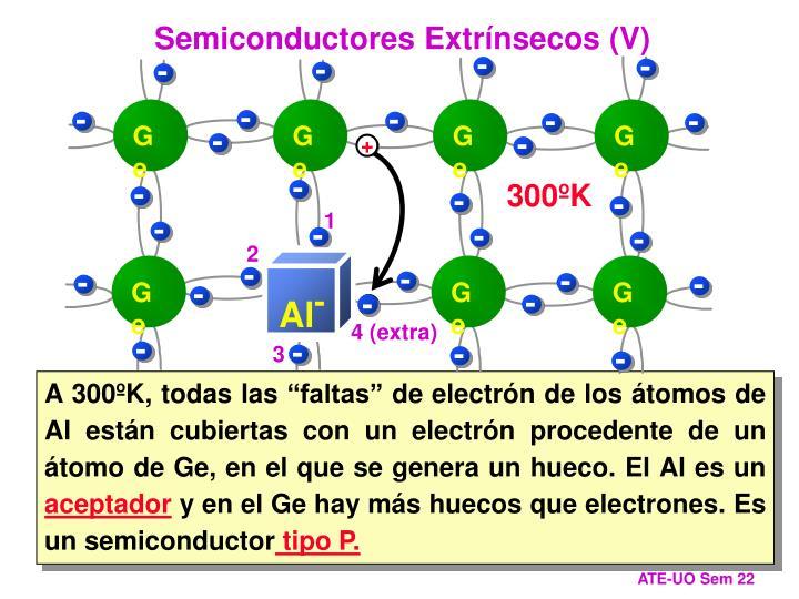 Semiconductores Extrínsecos (V)