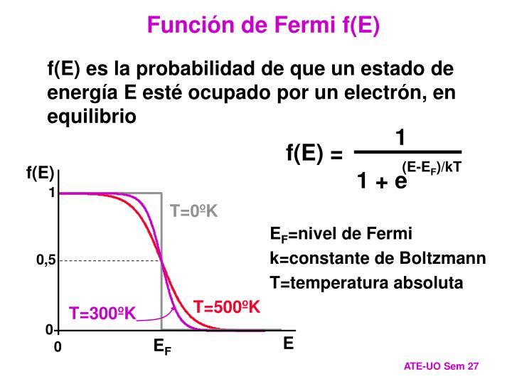 Función de Fermi f(E)