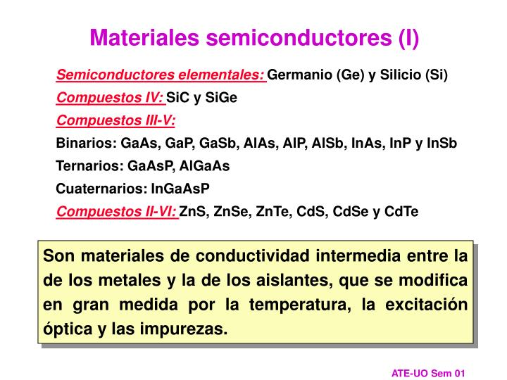 Materiales semiconductores (I)